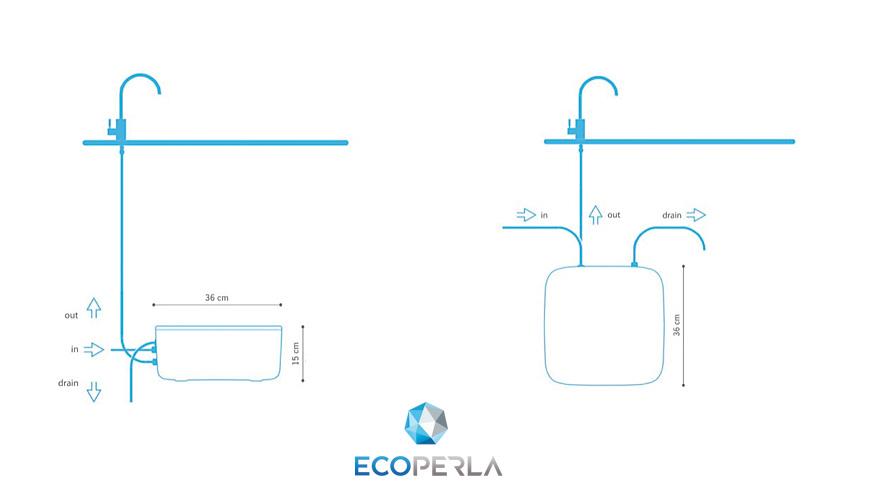 System odwróconej osmozy Ecoperla Profine Zero